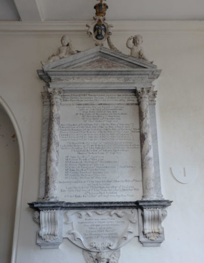 Memorial to the Duke Family